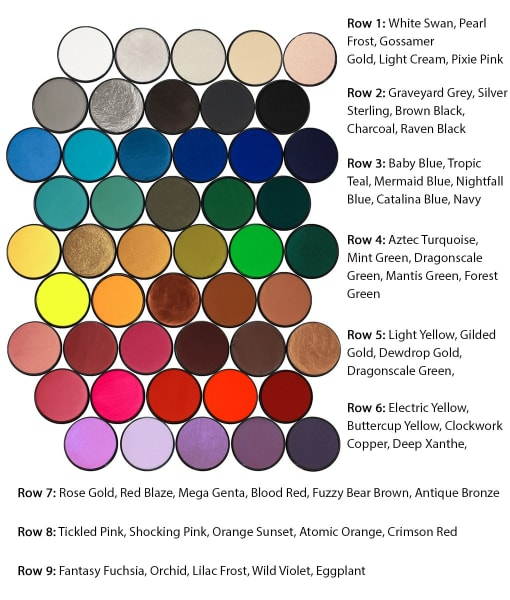 all propaints and names