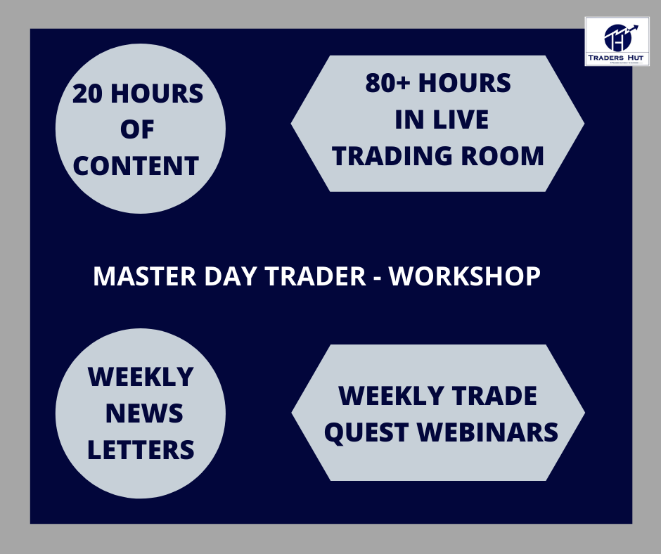 Learn Intraday Trading and become a successful Day trader with Traderz Hut