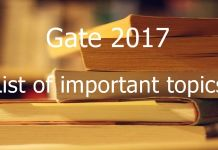important topics for gate