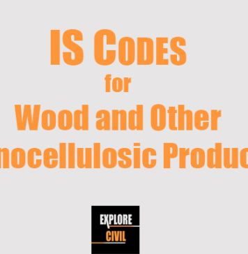 IS codes for wood and other lignocellulosic products