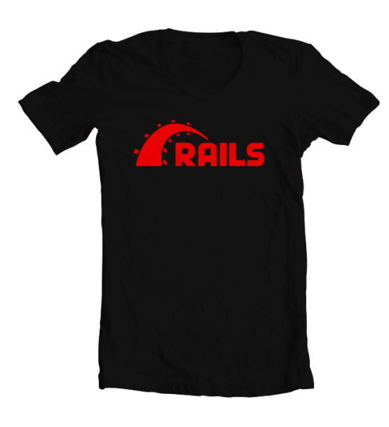 Kaos Ruby on Rails - TLGS 3