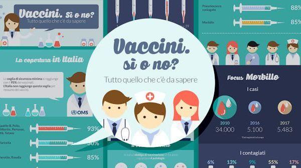 immagine vaccini 1