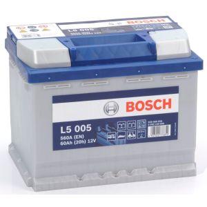 Bosch 20l5008 1603447570