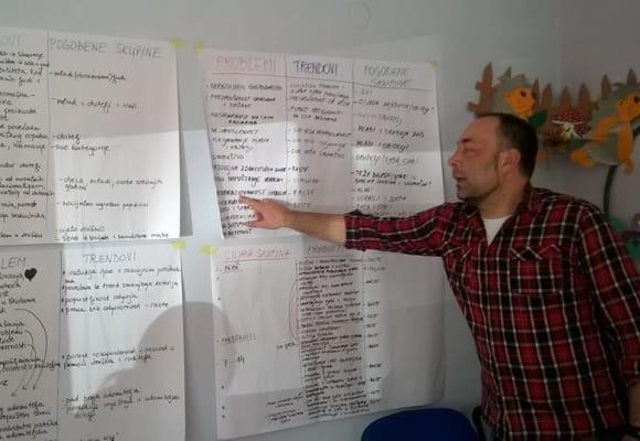 Strateško planiranje