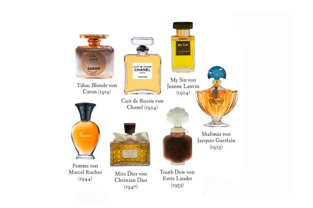 Dufte Welt: Die Geschichte sinnlicher Parfums