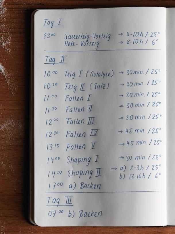 Rezept Sauerteigbrot Notizen Sauerteig