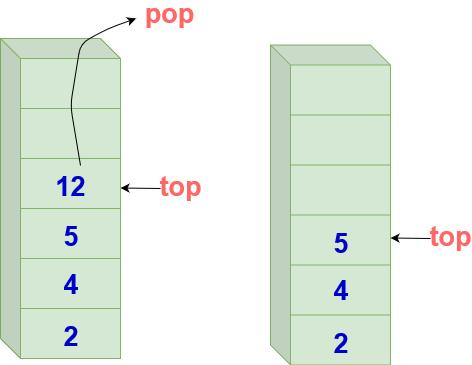 https://res.cloudinary.com/dc0mjpwf8/image/upload/v1588716938/ArticleImages/stacks/pop_correct_wj8bmv.png