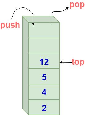 https://res.cloudinary.com/dc0mjpwf8/image/upload/v1588716939/ArticleImages/stacks/stack_intro_nvu4bk.jpg