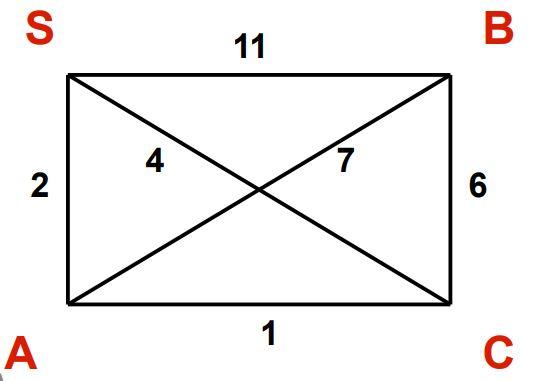 Kruskal's algorithm image 2