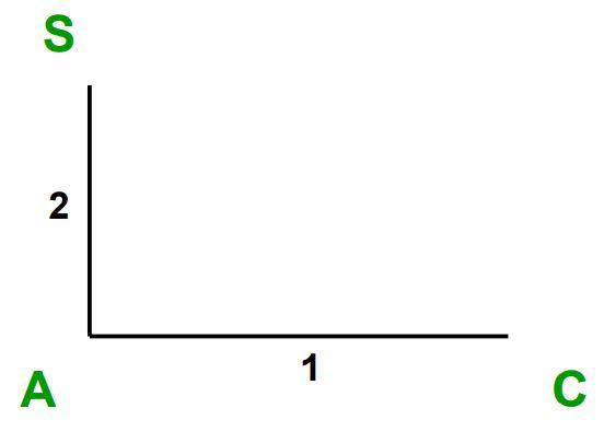 Kruskal's algorithm image 4