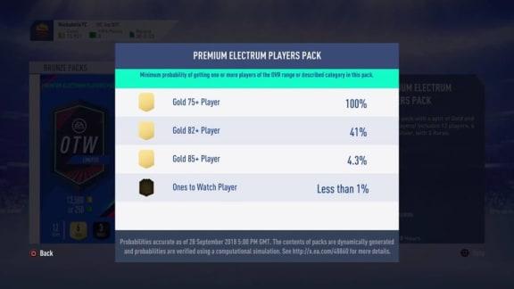 """""""Mindre än en procents chans"""" att få de bästa spelarkorten i FIFA 19"""