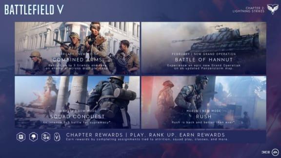Battlefield V får nytt material den här veckan