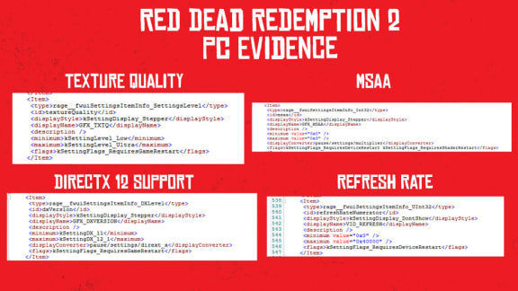 Nya rön fortsätter antyda stundande pc-version av Red Dead Redemption 2