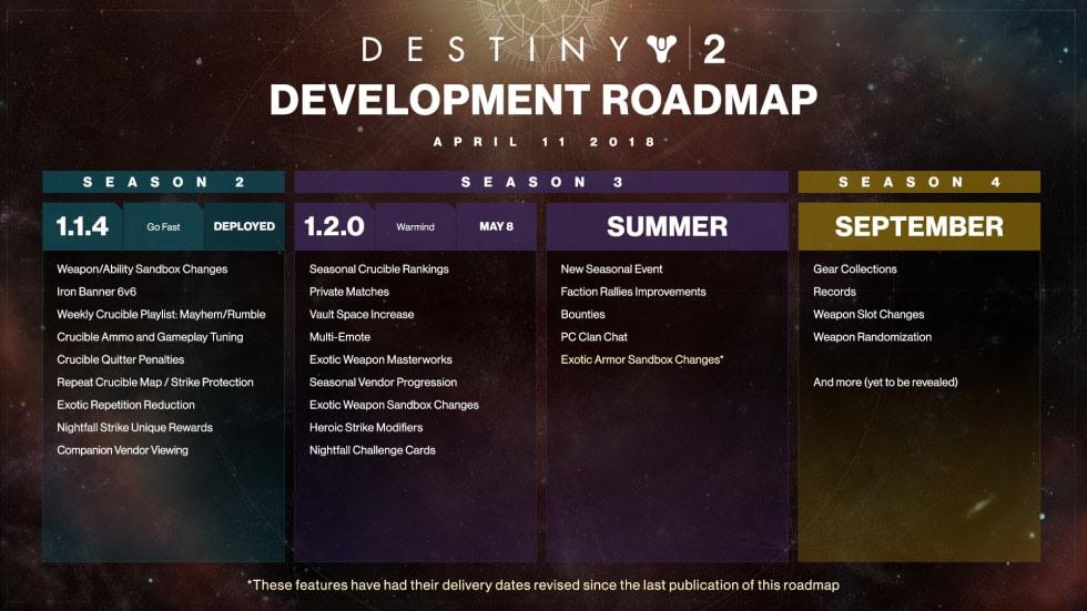 Den andra expansionen tilll Destiny 2 heter Warmind