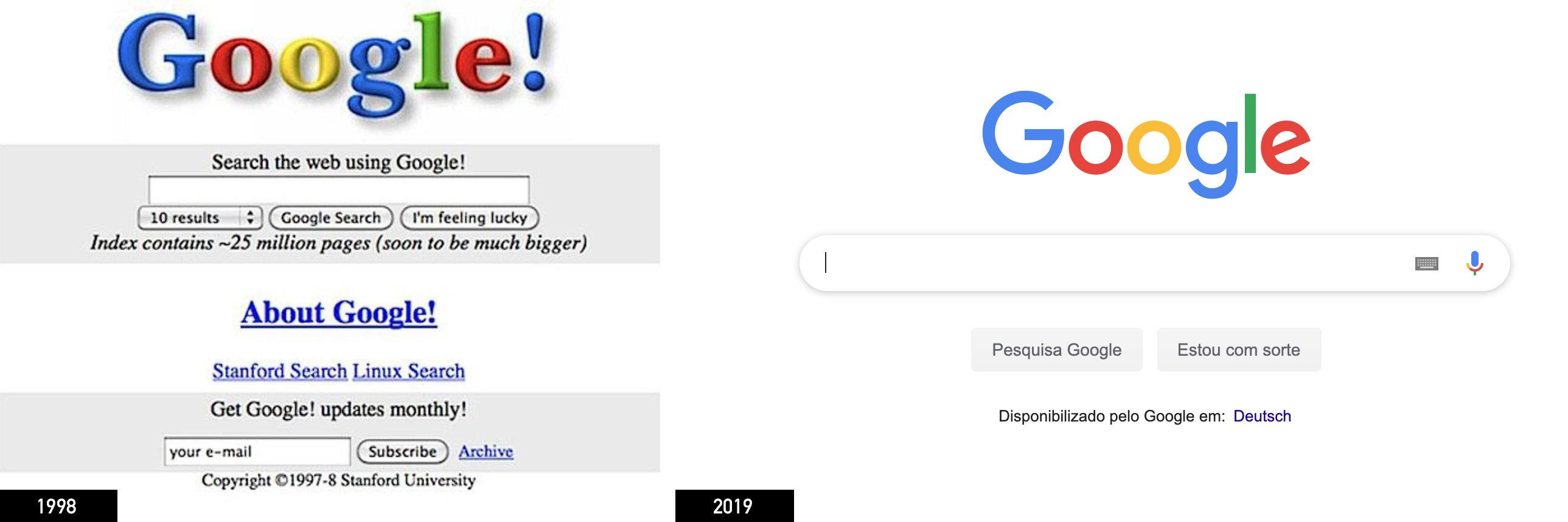 Google em 1998 e em 2019