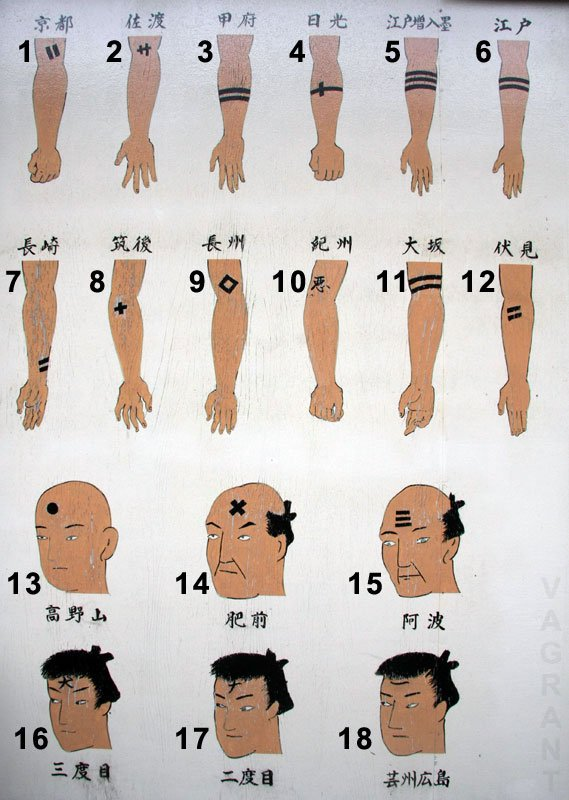 Tatuagens de Listras Significados para Yakuza