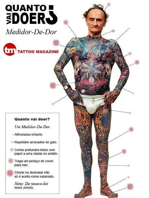 Onde doi mais para fazer tatuagem?