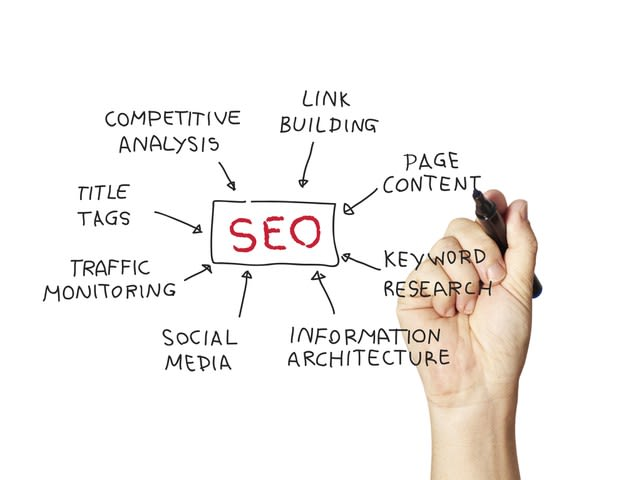 marketing content, on page seo, seo service uk, optimize seo content