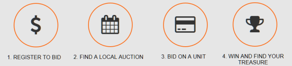 Step one: Register to bid, Two: find a local auction, Three: Bid on a unit, Four: Win and find your treasure
