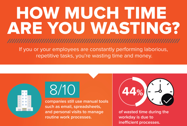 how much time are you wasting? infographic