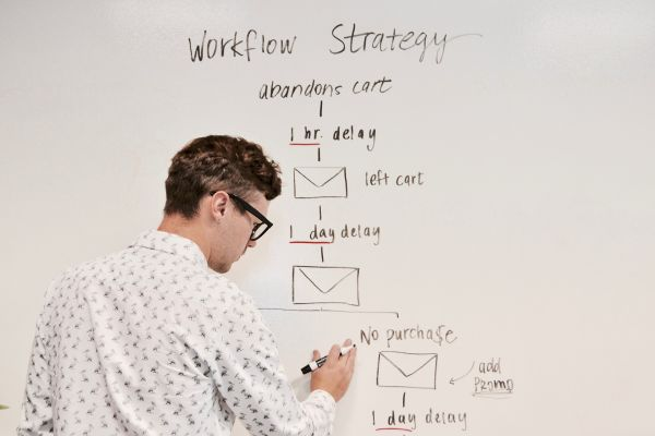 man writing out intelligent workflow process on whiteboard