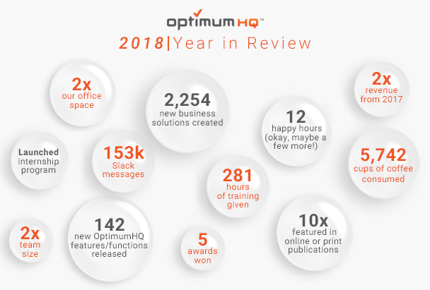 OptimumHQ 2018 year in review