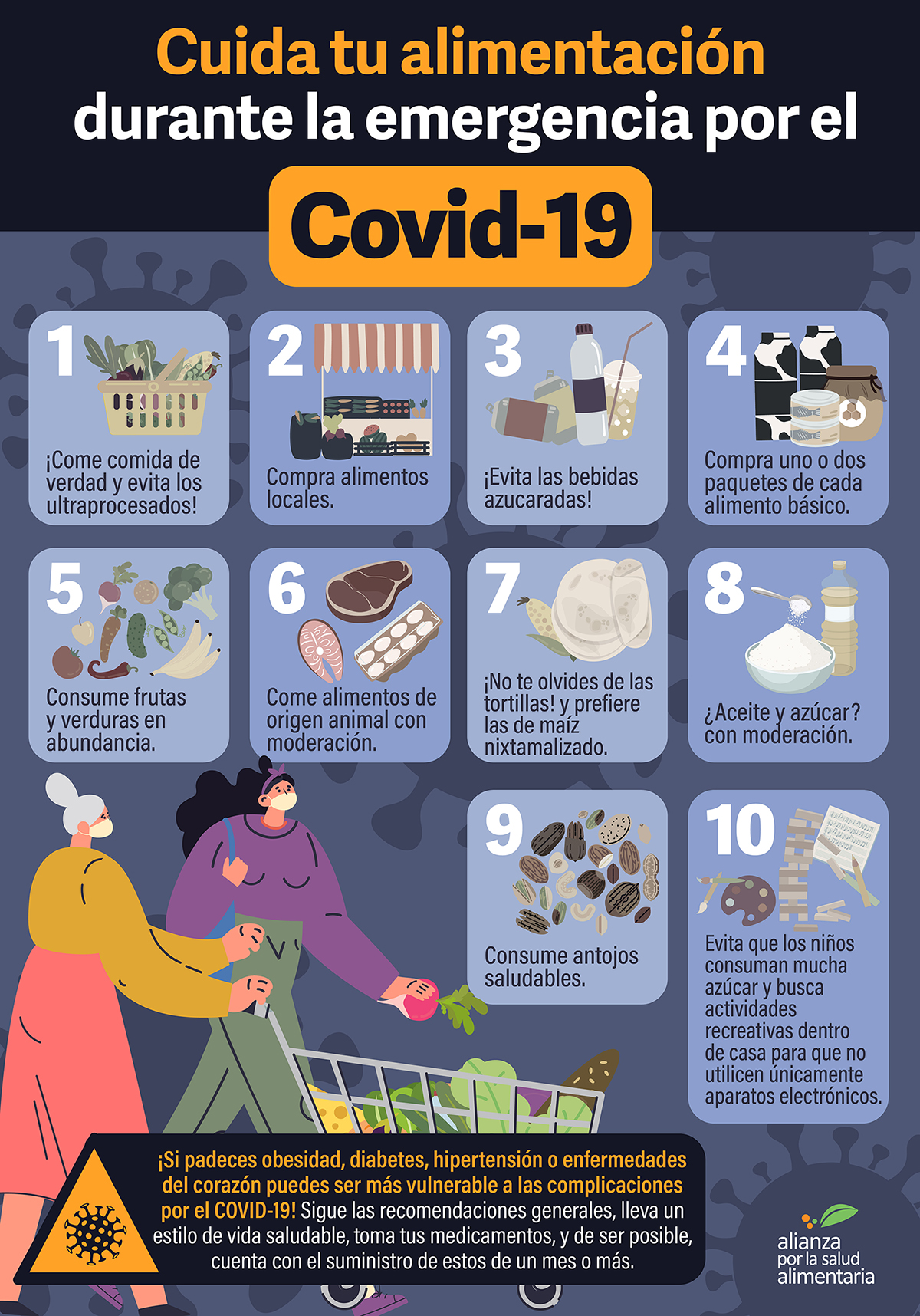 Nutrition recommendation in Mexico during Covid-19 pandemy.