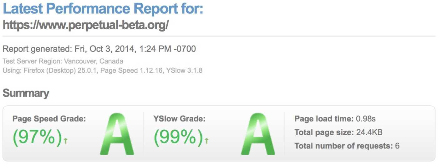 YSlow Grade: 99%