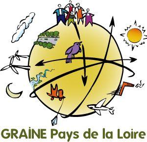 Logo GRAINE Pays de la Loire