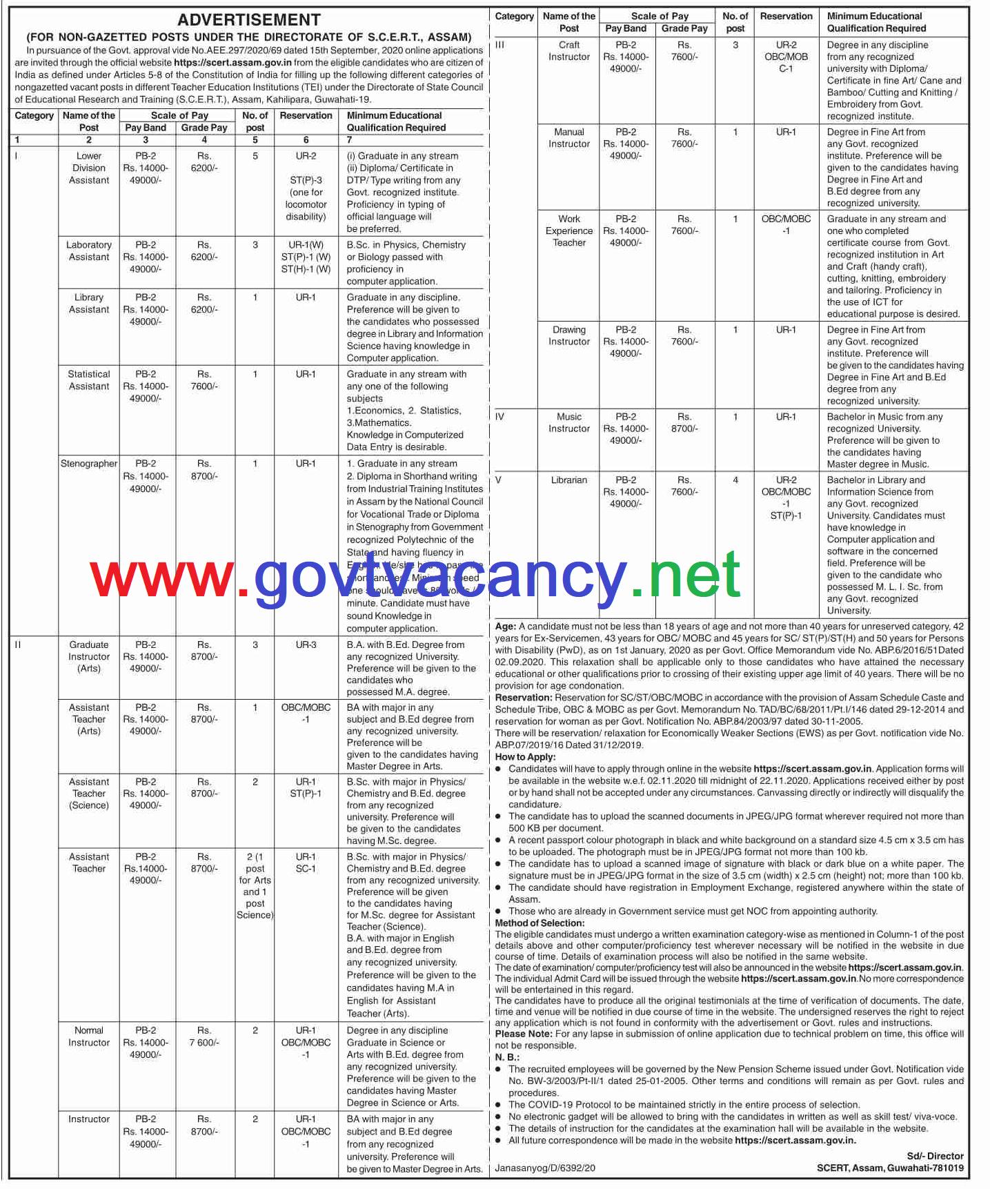 Latest govt vacancy in Assam, govt teacher job in assam, latest vacancy in assam for graduate, tgt teacher job in assam, assam teacher vacancy, govt teacher job for graduates and post graduate job in assam, assam govt job for teacher.