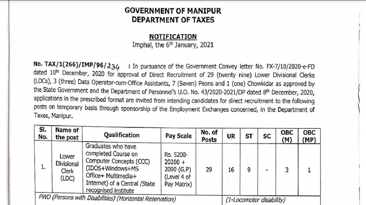 latest government vacancies in Manipur, Lower Division Clerk Job in Manipur, Data Operator Job in Manipur, 10th pass job in manipur