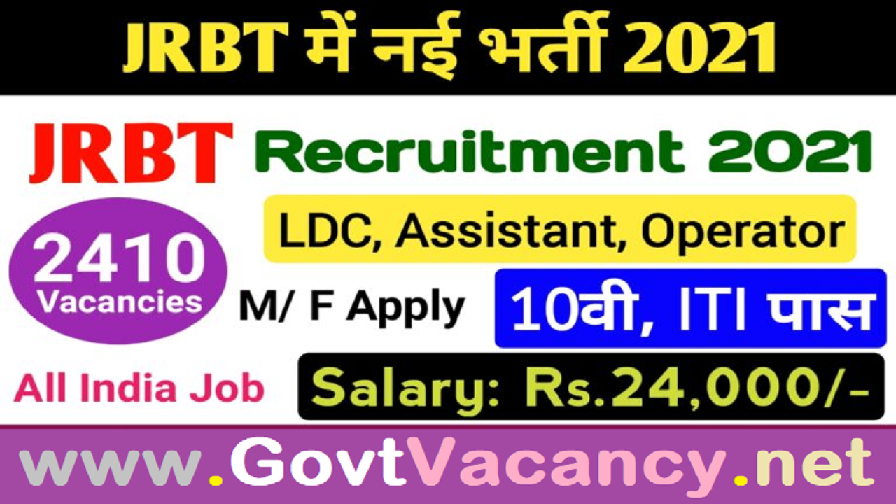 latest government vacancies in Tripura, govt vacancy for 10th pass, Govt Jobs for ITI pass in Tripura