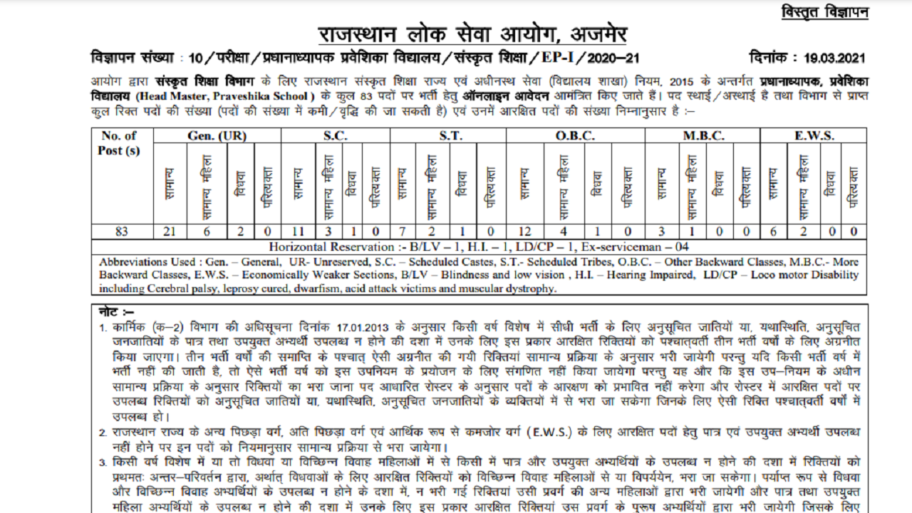 latest government vacancies in Rajasthan, Govt Vacancy for Graduates