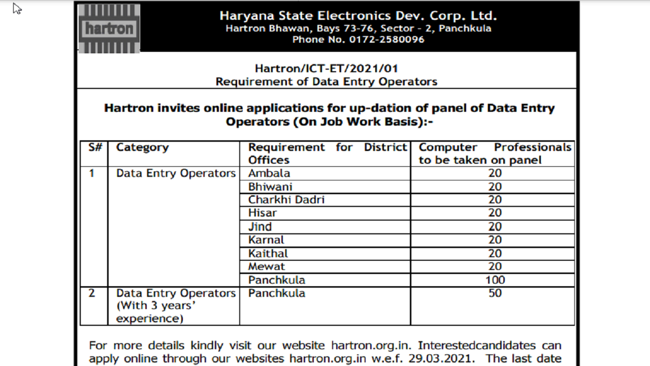 latest government vacancies in Haryana, Govt Vacancy for 12th pass, Govt Job for Data Entry Operator