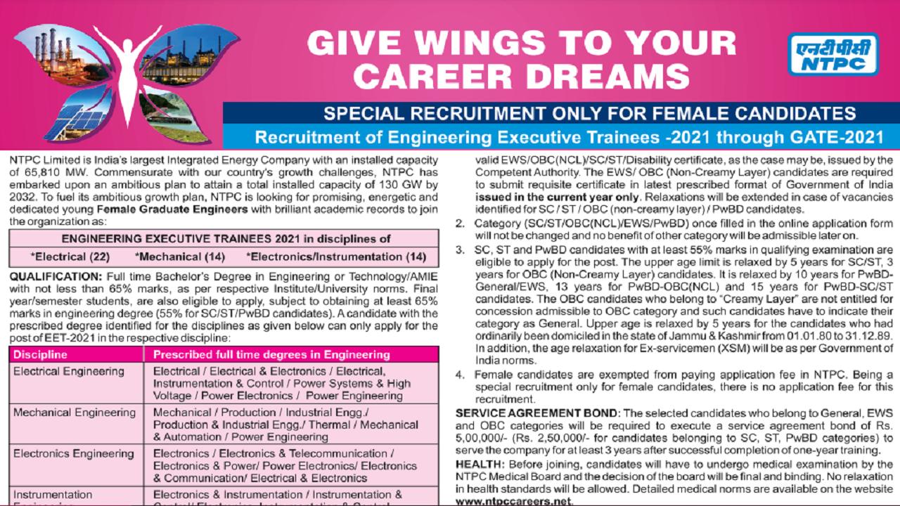 latest government vacancies in India, Govt Jobs for Engineers, Govt Vacancy in NTPC