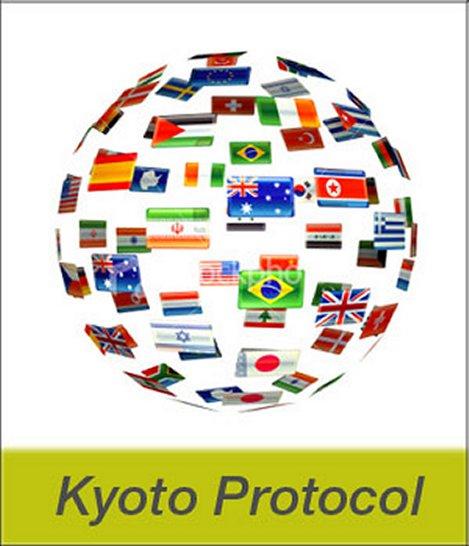 kyoto protocol upsc, Kyoto Protocol, Upsc, Hindi Kyoto Protocol, क्योटो प्रोटोकॉल - परिभाषा, संचालन, सदस्य देश और दोहा संशोधन