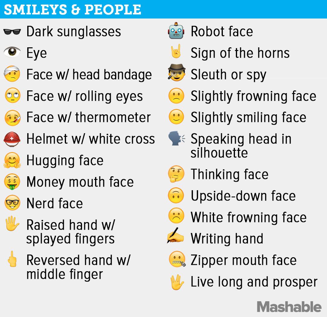 καινούργια emoji