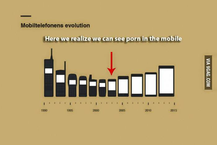 internet από το κινητό