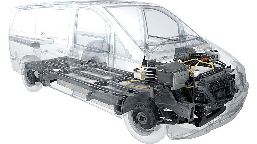 Mercedes Benz E-Vito Electric Powertrain