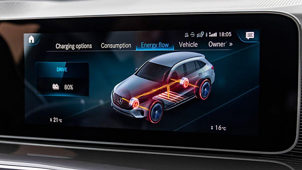 Review: Mercedes-Benz EQC 400 Energy Flow