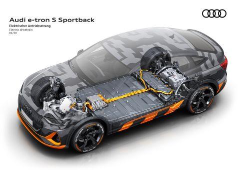 Audi E-Tron S Internals