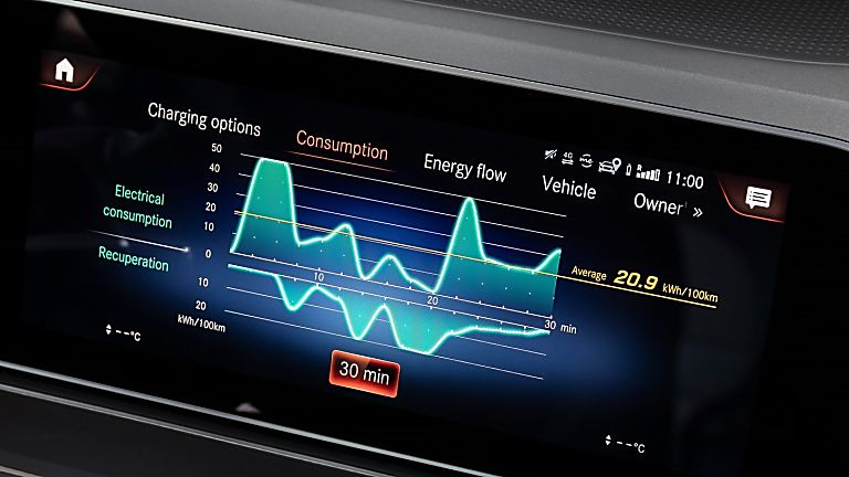 Mercedes Benz EV Computer