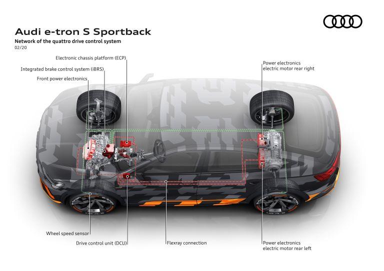 Audi E-Tron S Internal Top