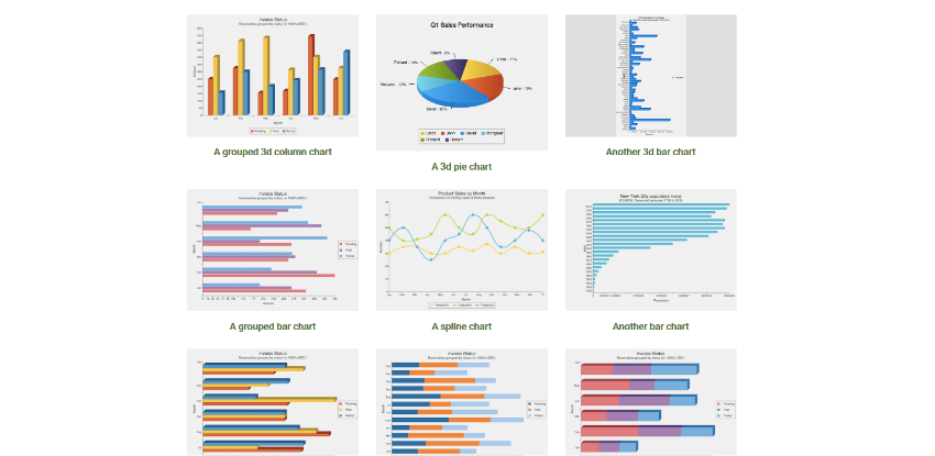 Best Free Javascript Chart Libraries - 20+ Charts & Graphs