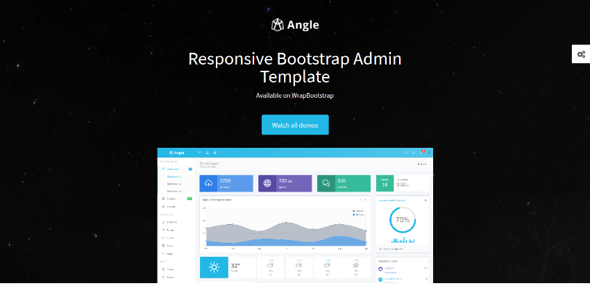 15+ Best Free Bootstrap ReactJS Admin Templates - Template Drive