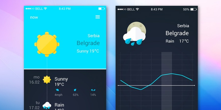 Weather App Ui Design