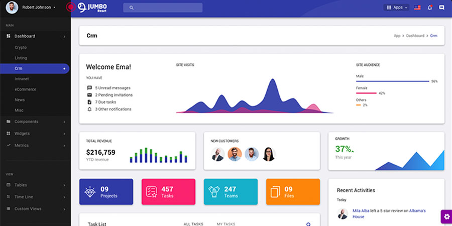 Jumbo React - React Redux Material BootStrap Admin Template