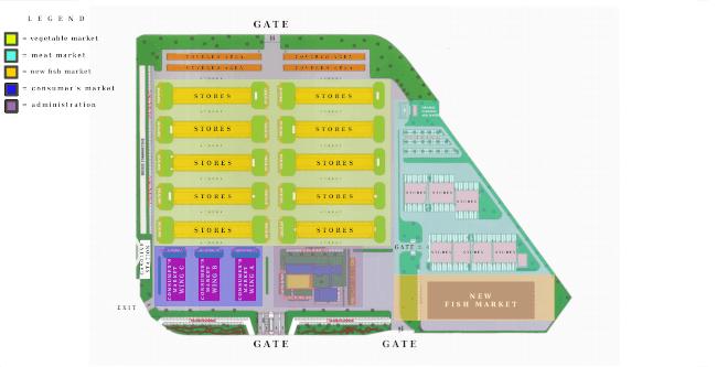 Rentis' central market