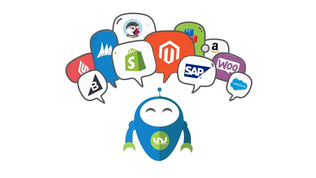 ERP Integrations Unicommerce