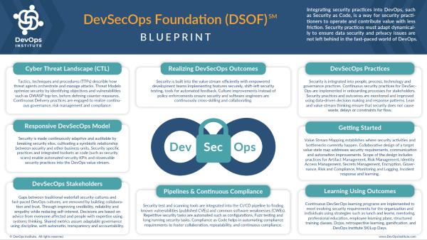 DevOps Foundation Blueprint